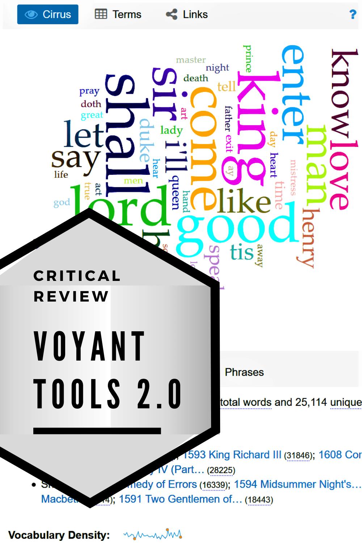Voyant Tools 2.0